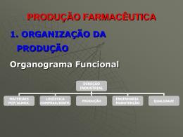 produção farmacêutica
