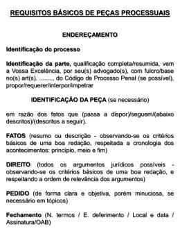 REQUISITOS BÁSICOS DE PEÇAS
