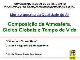 Composição da Atmosfera, Ciclos Globais e Tempo de Vida