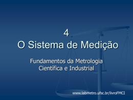 Aula 4 = O sistema de medição