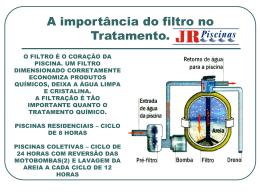 Manual de Operação do Filtro
