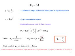 Lei de Gauss (2ª parte). Condutores em equilíbrio electrostático.