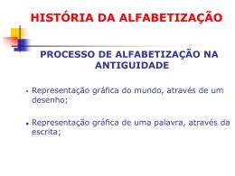 HISTÓRIA DA ALFABETIZAÇÃO