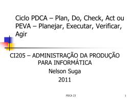 CI205-008-PDCA-2011 - anotacoes-ufpr
