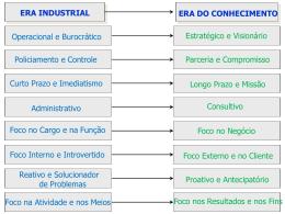 Nome do curso - Revista Portal Construindo
