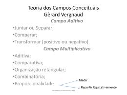 Teoria dos Campos Conceituais Gèrard Vergnaud