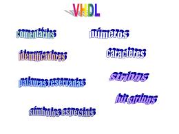 VHDL2