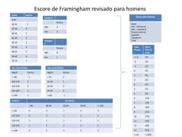 Escore de Framingham revisado para homens