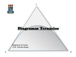 FQ2_Cap4 (Diagramas ternarios). - Departamento de Química