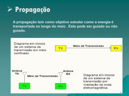 Tipos de propagação atmosférica