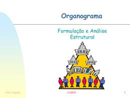 osm-09 - organograma