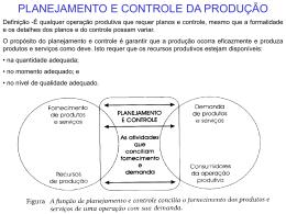 Capacidade de projeto - Universidade Castelo Branco