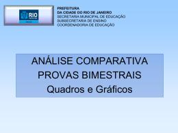 Resultado Final 3° bimeste - Prefeitura da Cidade do Rio de Janeiro