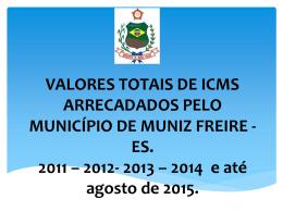 Art. 2º - Prefeitura Municipal de Muniz Freire