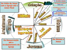 Natureza da Igreja