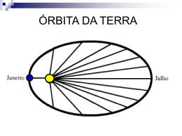 U5 - Radiação Solar