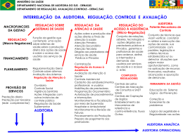 Apresentação Controle, Avaliação, Regulação e Auditoria