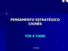 YIN YANG - Br Strategi