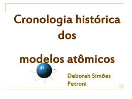 História do Átomo.