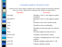 Comandos gráficos do pacote Gaal O pacote GAAL oferece alguns