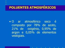 Constituição do Ar Atmosférico