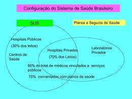 aula Lígia Bahia_Módulo IV