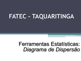 Diagrama de Dispersão FATEC
