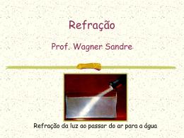 Refração - edugama.pro.br