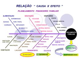 """RELAÇÃO """" CAUSA X EFEITO """""""