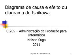CI205-009-DiagramaDeIshikawaCausaEEfeito2011