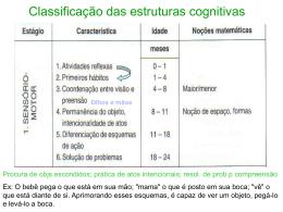 Classificação das estruturas cognitivas