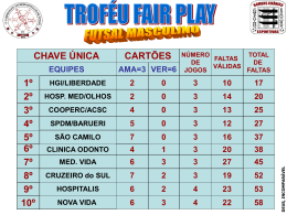 TROFÉU FAIR PLAY