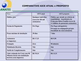 Apresentação sobre proposta do Acesso Individual Classe