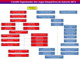 Apresentação do PowerPoint - Comissão de Desportos do Exército