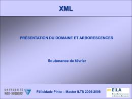 ARBORESCENCE 2 Félicidade Pinto – Master ILTS 2005