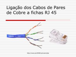 Ligação dos Cabos de Pares de Cobre a fichas RJ 45