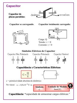 Ensino Modular - Eletricidade - Circuitos em Corrente Contínua