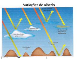 Variações de albedo