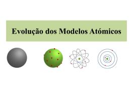 Evolução dos Modelos Atómicos Modelo Atómico de Dalton
