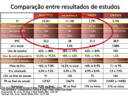 Comparação entre resultados de estudos