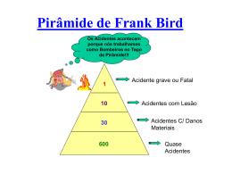 Pirâmide de Frank Bird