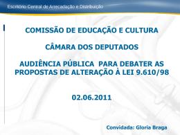 Gloria Braga - Câmara dos Deputados