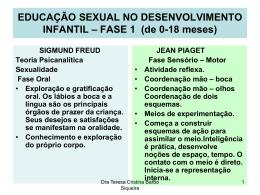 EDUCAÇÃO SEXUAL NO DESENVOLVIMENTO INFANTIL – FASE 1