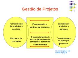 x065 Gerencia de Projetos