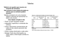 Tabelas e Distribuição de freqüências.