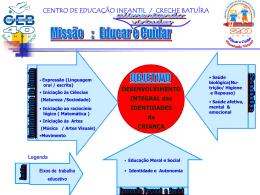 Missão e Objetivos