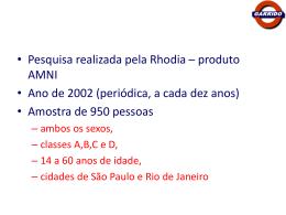Perfis Rhodia