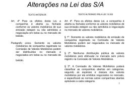 Alterações na Lei das S/A