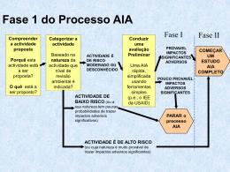 Métodos e ferramentas para a identificação, previsão e