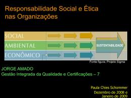 Responsabilidade Social e Gestão Empresarial